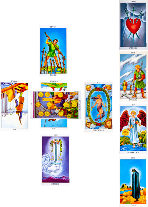 celtic cross tarot spread instructions