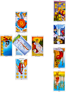 celtic-cross-online-tarot-reading