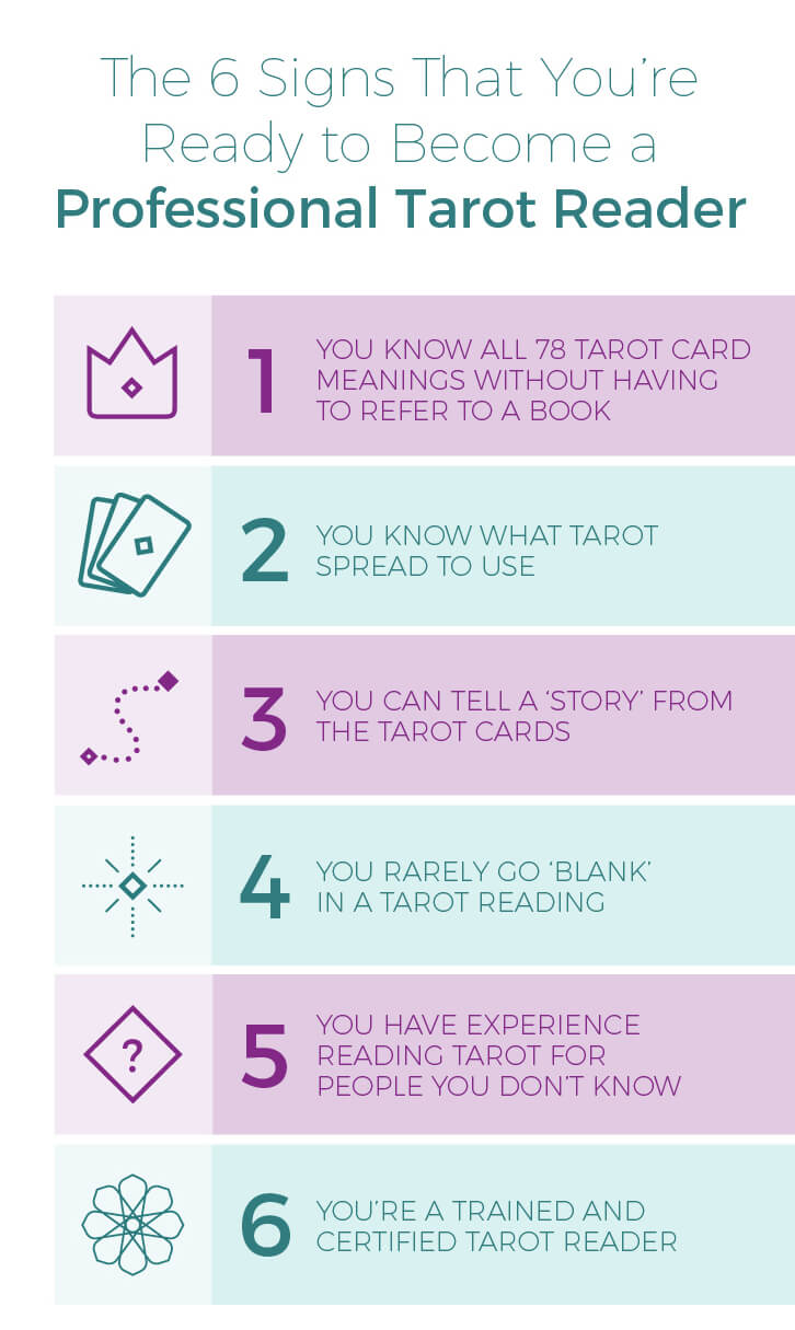 BLOG-20161013-Going-Pro-the-6-Signs-that-Youre-Ready-to-Become-a-Professional-Tarot-Reader