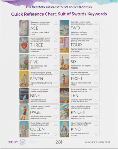 the ultimate guide to tarot card meanings pdf free download