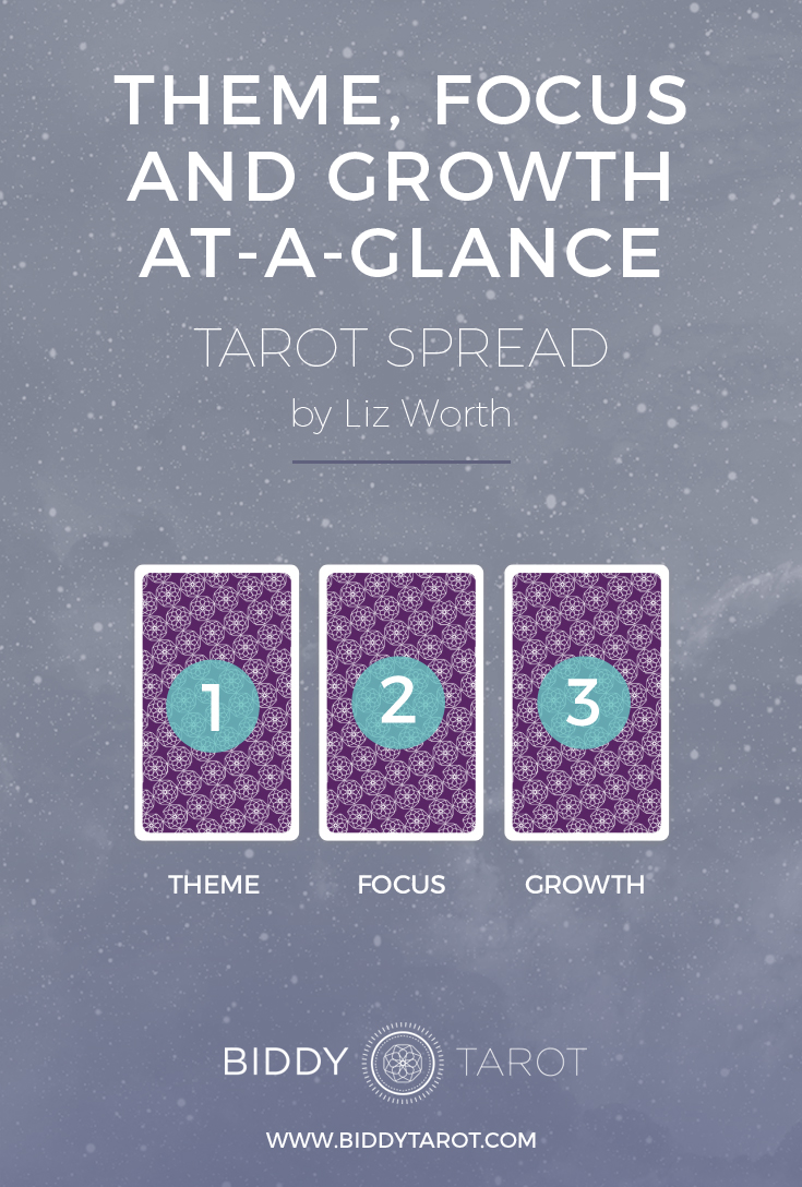theme focus grown tarot spread