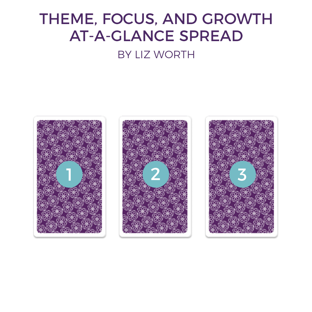 theme focus and growth at a glance tarot spread