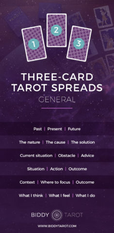 25 Easy Three Card Tarot Spreads | Biddy Tarot