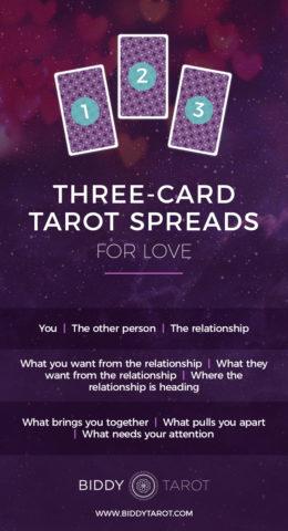 25 Easy Three Card Tarot Spreads | Biddy Tarot