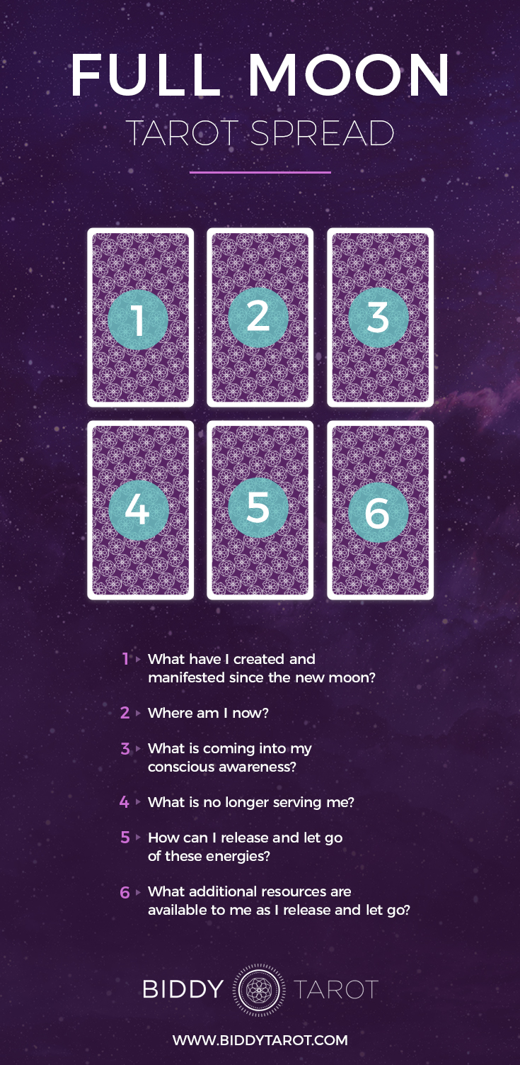 For the next Full Moon, try this Full Moon Tarot Spread and ritual for letting go, allowing you to connect with your Higher Self with Biddy Tarot and Everyday Tarot