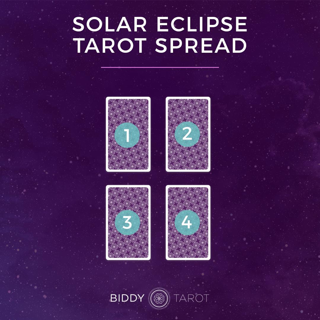 Solar Eclipse Tarot Spread