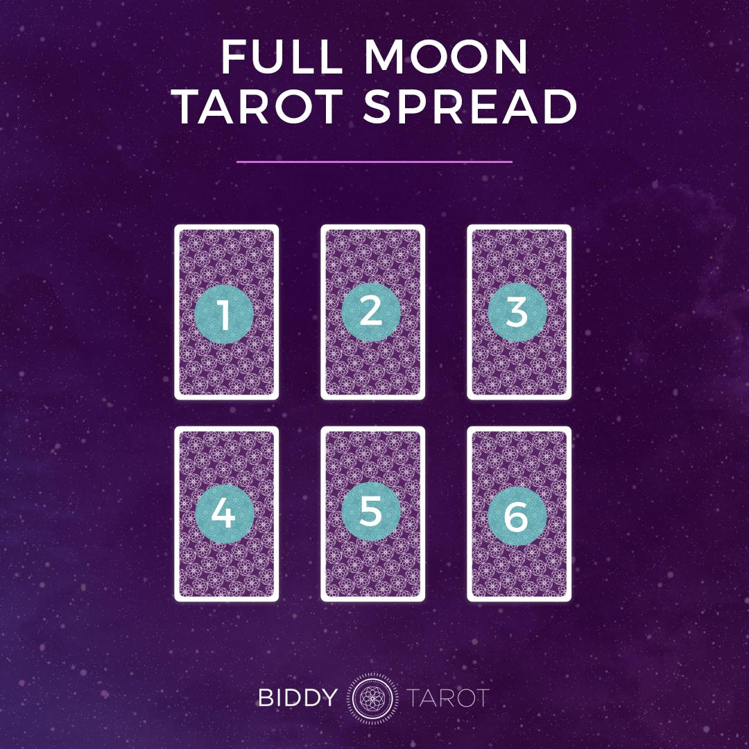 Top 7 Tarot Card Spreads for 2019 | Biddy Tarot
