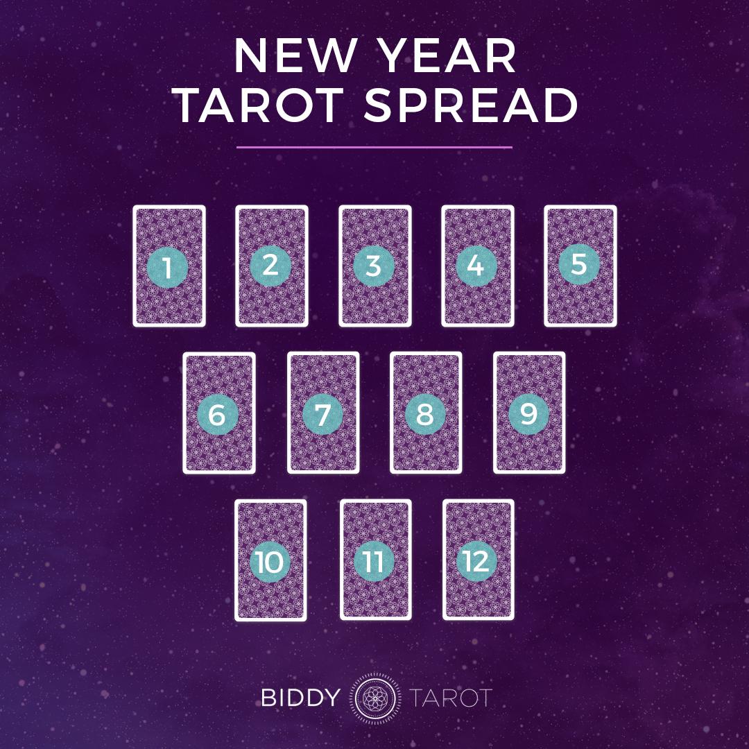 twelve tarot games