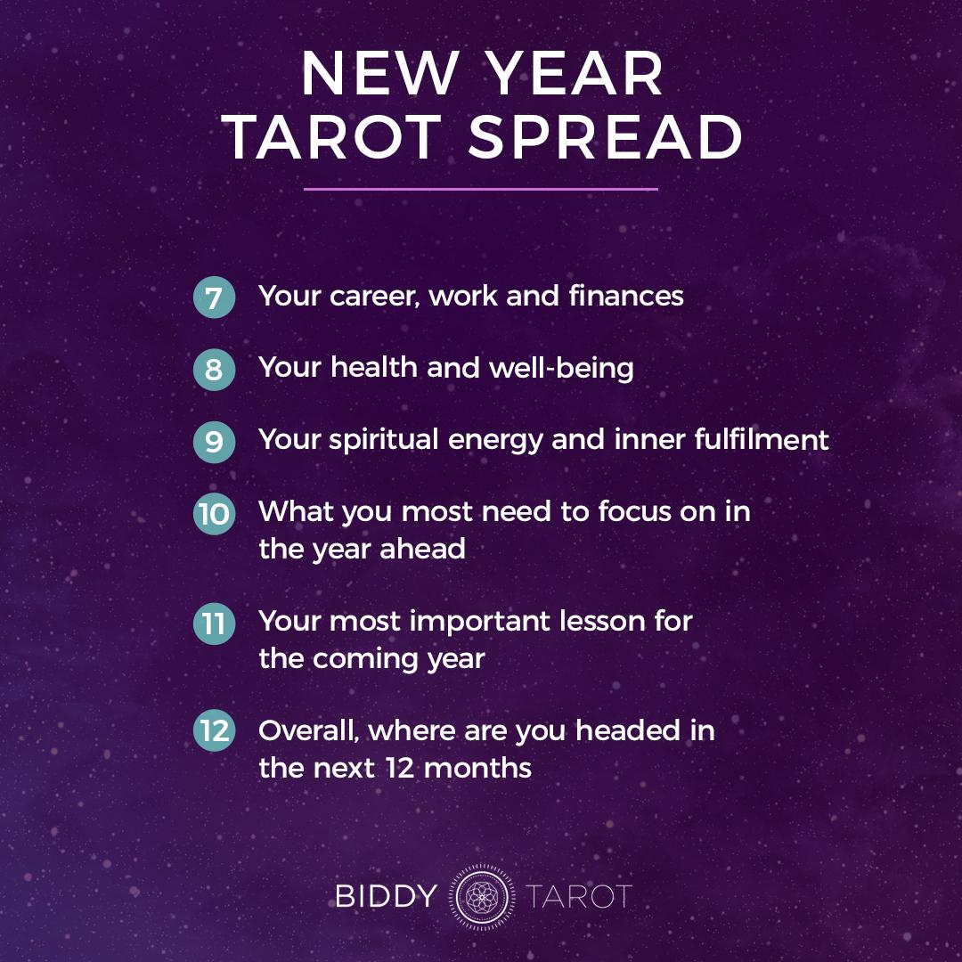 the new year tarot spread