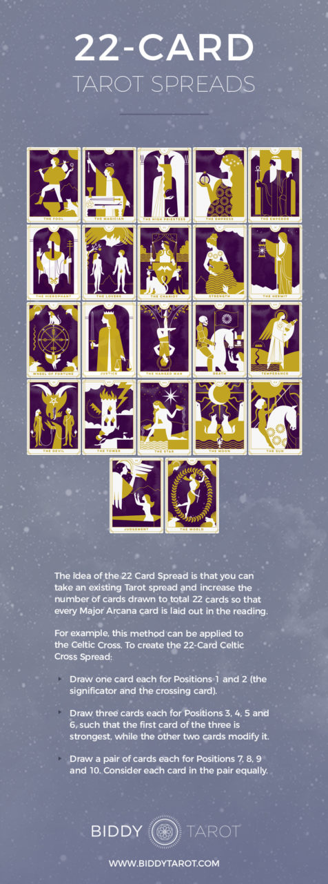 22 Card Tarot Spread Using the Major Arcana | Biddy Tarot | Tarot Spread Infographic