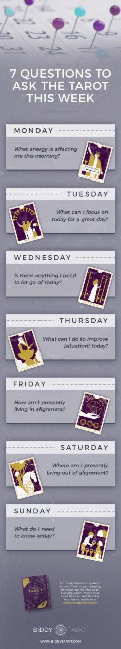 7 Questions to Ask the Tarot This Week | Biddy Tarot | Everyday Tarot