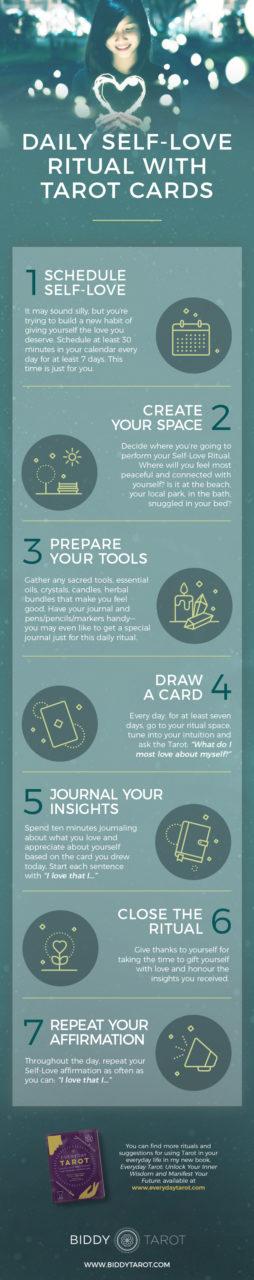 A Daily Self Love Ritual Using Tarot Cards | Biddy Tarot