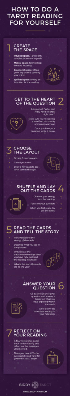 How to do a Tarot Reading for Yourself   7 Steps to Read Tarot for Yourself   Biddy Tarot
